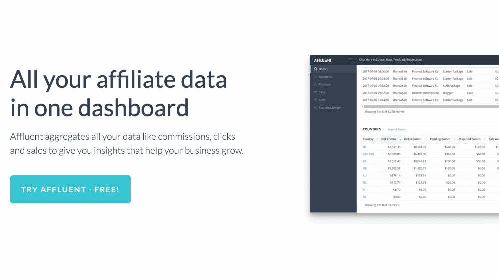 Affluent is a top pick for affiliate marketing tools that helps affiliates log into one dashboard rather than multiple networks